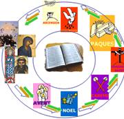 Liturgie - Symbole